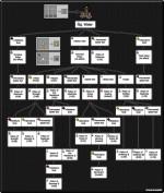 Minecraft-AlchemyScheme